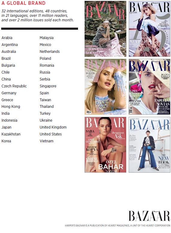 Harpers Bazaar Media Kit